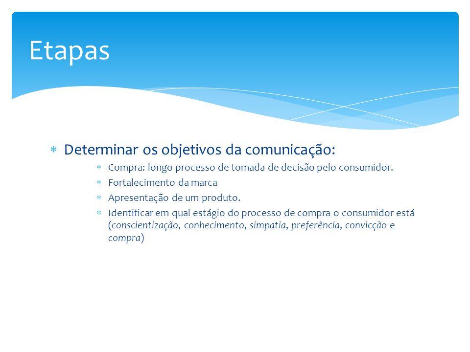  Determinar os objetivos da comunicação:  Compra: longo processo de tomada de decisão pelo consumidor.  Fortalecimento da marca  Apresentação de u