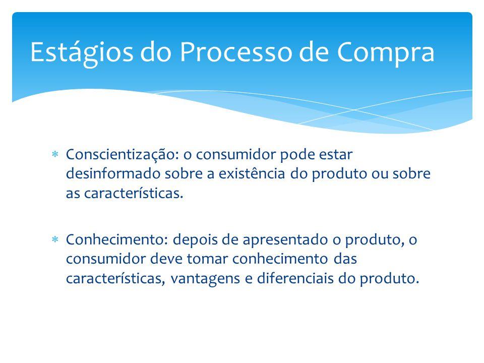  Conscientização: o consumidor pode estar desinformado sobre a existência do produto ou sobre as características.  Conhecimento: depois de apresenta