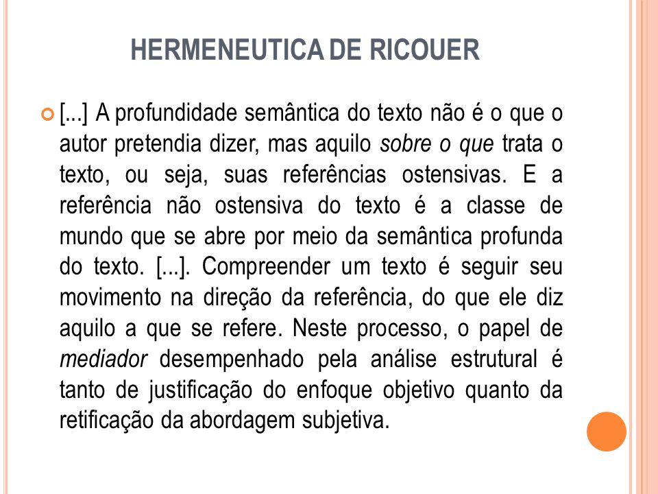 HERMENEUTICA DE RICOUER [...] A profundidade semântica do texto não é o que o autor pretendia dizer, mas aquilo sobre o que trata o texto, ou seja, su
