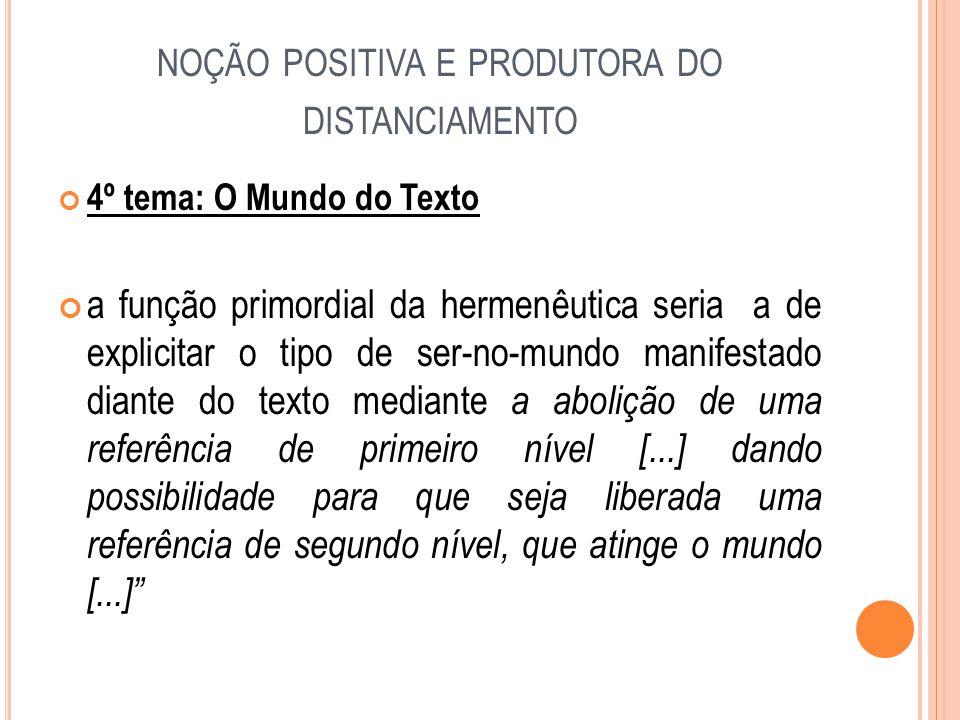 NOÇÃO POSITIVA E PRODUTORA DO DISTANCIAMENTO 4º tema: O Mundo do Texto a função primordial da hermenêutica seria a de explicitar o tipo de ser-no-mund