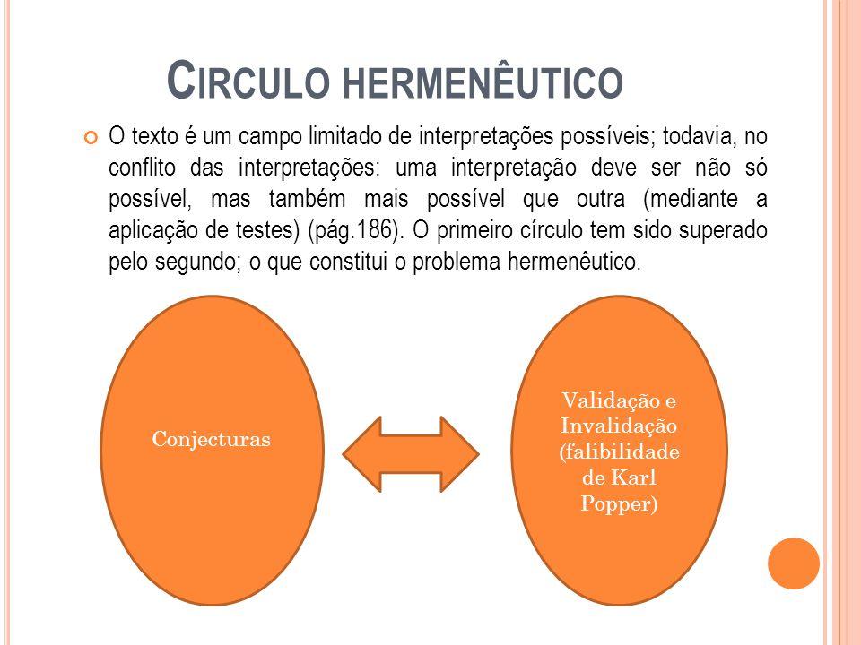 C IRCULO HERMENÊUTICO O texto é um campo limitado de interpretações possíveis; todavia, no conflito das interpretações: uma interpretação deve ser não