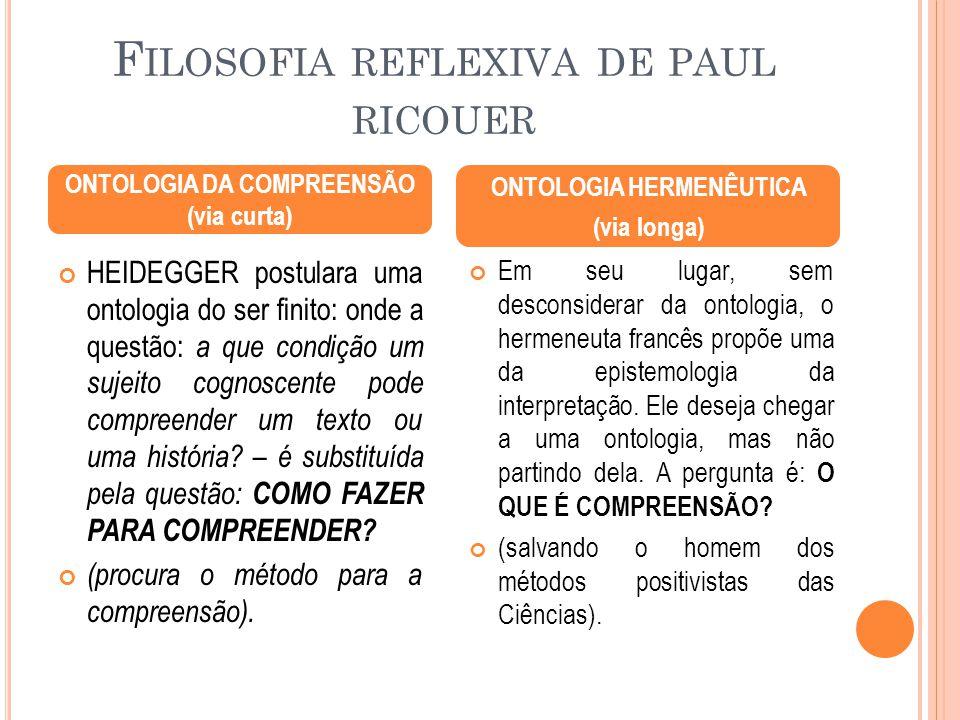 F ILOSOFIA REFLEXIVA DE PAUL RICOUER HEIDEGGER postulara uma ontologia do ser finito: onde a questão: a que condição um sujeito cognoscente pode compr