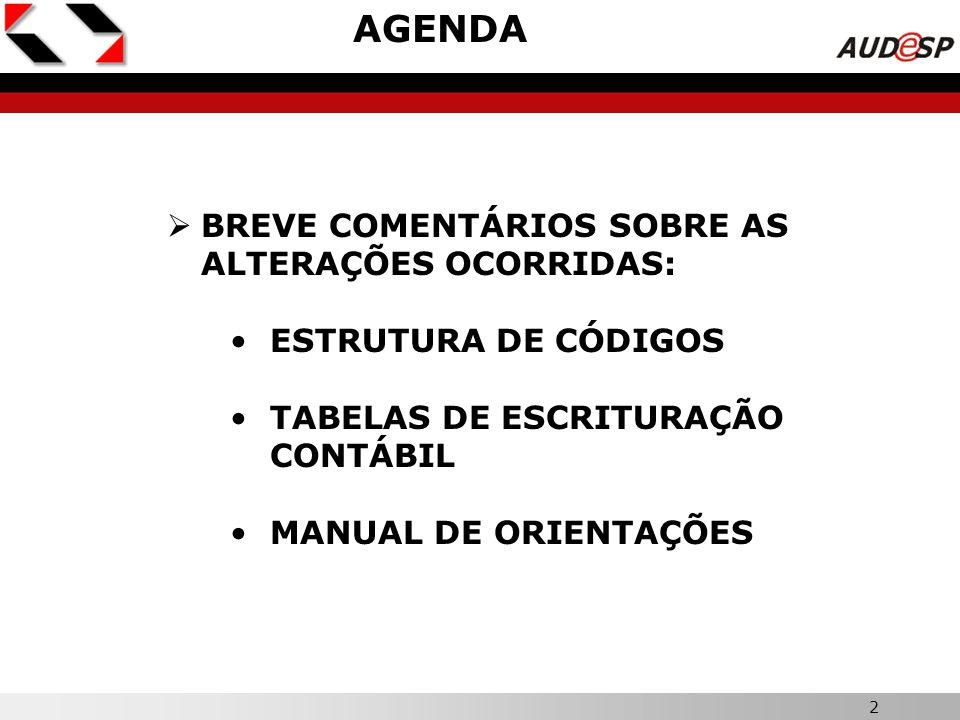 1 AUDITORIA ELETRÔNICA DE ORGÃOS PÚBLICOS DO ESTADO DE SÃO PAULO