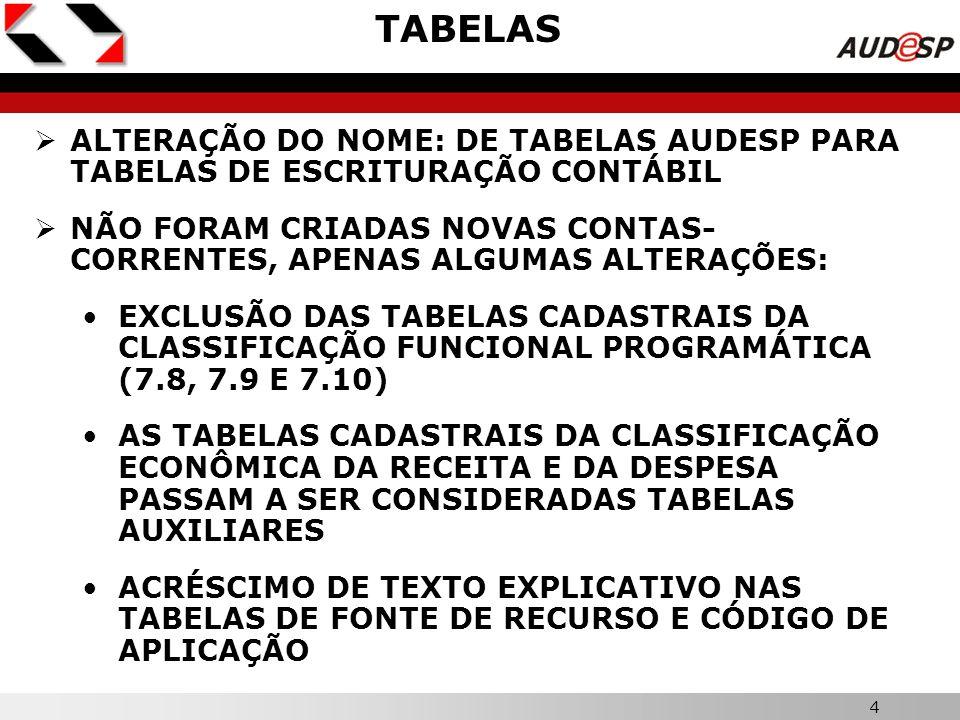 3 ALTERAÇÕES NA ESTRUTURA DE CÓDIGOS CONTÁBEIS  ACRÉSCIMO DE NOVOS CÓDIGOS DE RECEITA – PORTARIA STN Nº 303/2005  INCLUSÃO DE TODA A CLASSIFICAÇÃO ECONÔMICA DA DESPESA – PORTARIA INTERMINISTERIAL Nº 163/2001 E ALTERAÇÕES  CRIAÇÃO, ALTERAÇÃO OU EXCLUSÃO DE OUTROS CÓDIGOS, QUE ESTÃO IDENTIFICADOS EM ARQUIVO PRÓPRIO DISPONIBILIZADO NA INTERNET  ATENÇÃO: NÃO SERÁ ADOTADA PARA O EXERCÍCIO DE 2006, AS ALTERAÇÕES DA RECENTE PORTARIA INTERMINISTERIAL Nº 688, DE 14/10/2005  AS ALTERAÇÕES NÃO SIGNIFICAM MUDANÇAS CONCEITUAIS E NEM ALTERAM OS PROCEDIMENTOS DE ESCRITURAÇÃO CONTÁBIL
