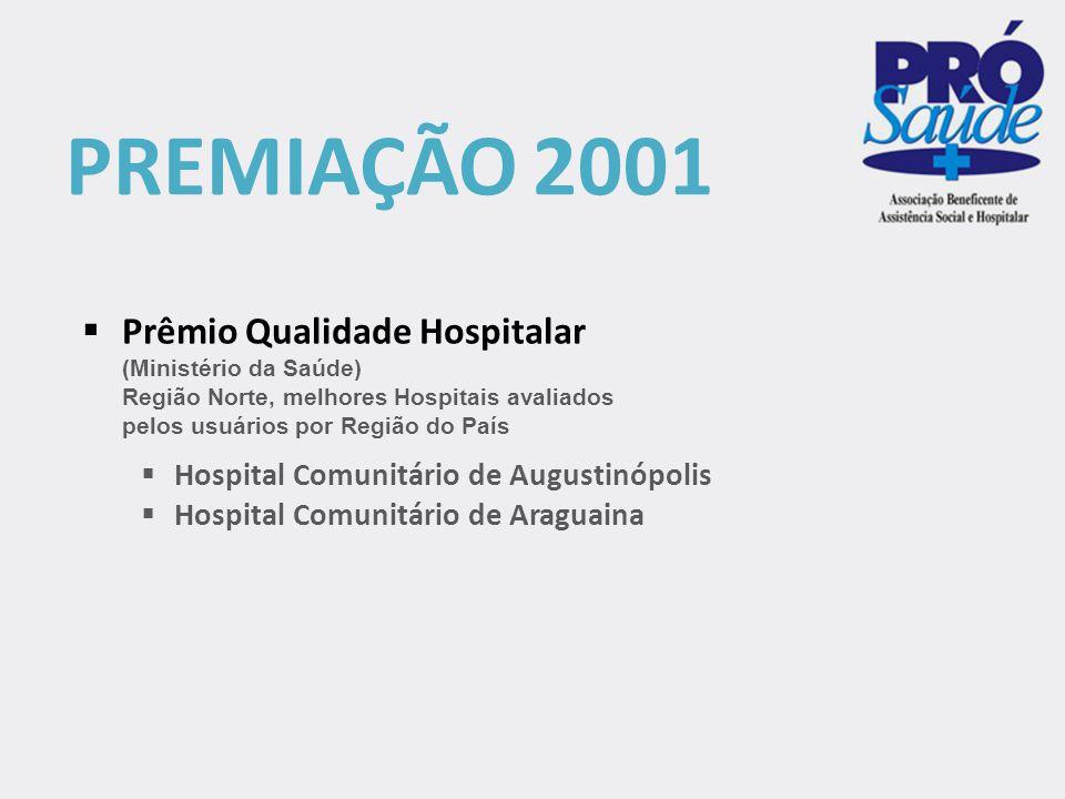  Prêmio Qualidade Hospitalar (Ministério da Saúde) Região Norte, melhores Hospitais avaliados pelos usuários por Região do País  Hospital Comunitári