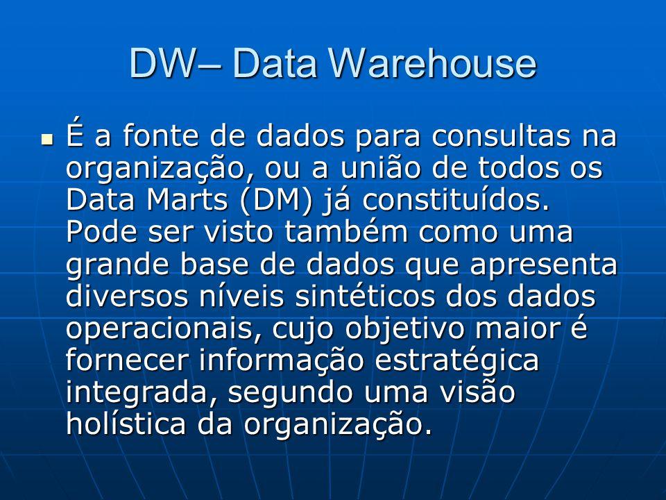 DW– Data Warehouse Um repositório centralizado de dados da corporação, necessários principalmente para o suporte a decisão orientado internamente, extraído do sistema de processamento de transações, dados de fornecedores da corporação e de bancos de dados externos.