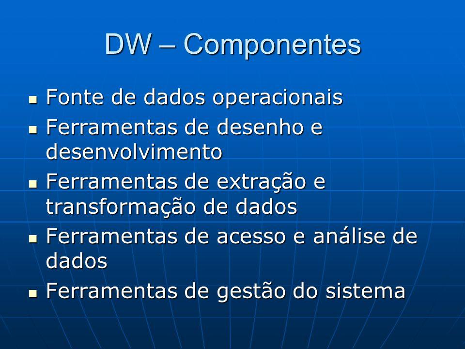 DM – Data Mart São subconjuntos de um DW completo.