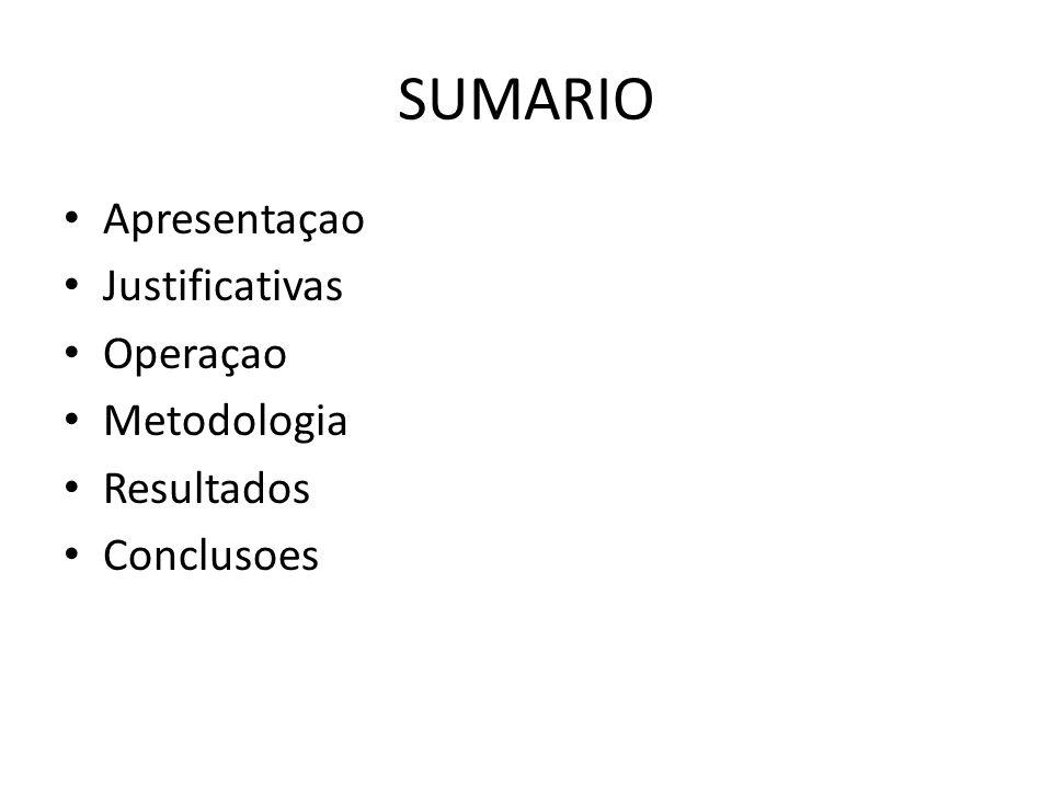 SUMARIO Apresentaçao Justificativas Operaçao Metodologia Resultados Conclusoes