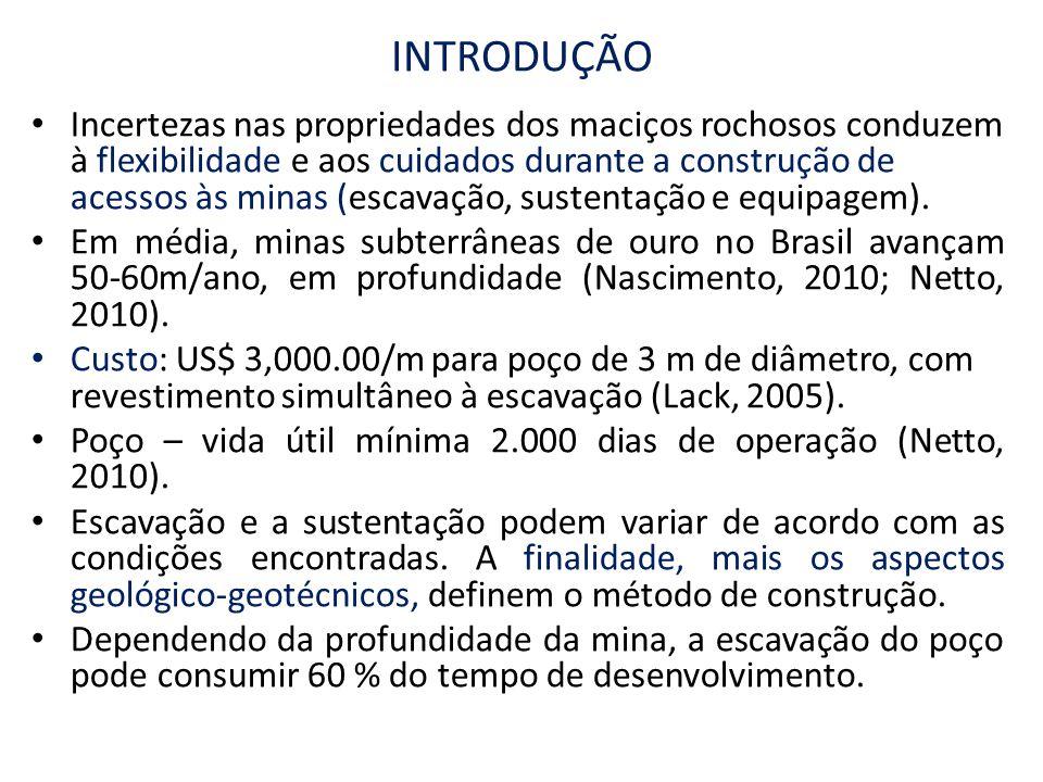 INTRODUÇÃO Incertezas nas propriedades dos maciços rochosos conduzem à flexibilidade e aos cuidados durante a construção de acessos às minas (escavaçã