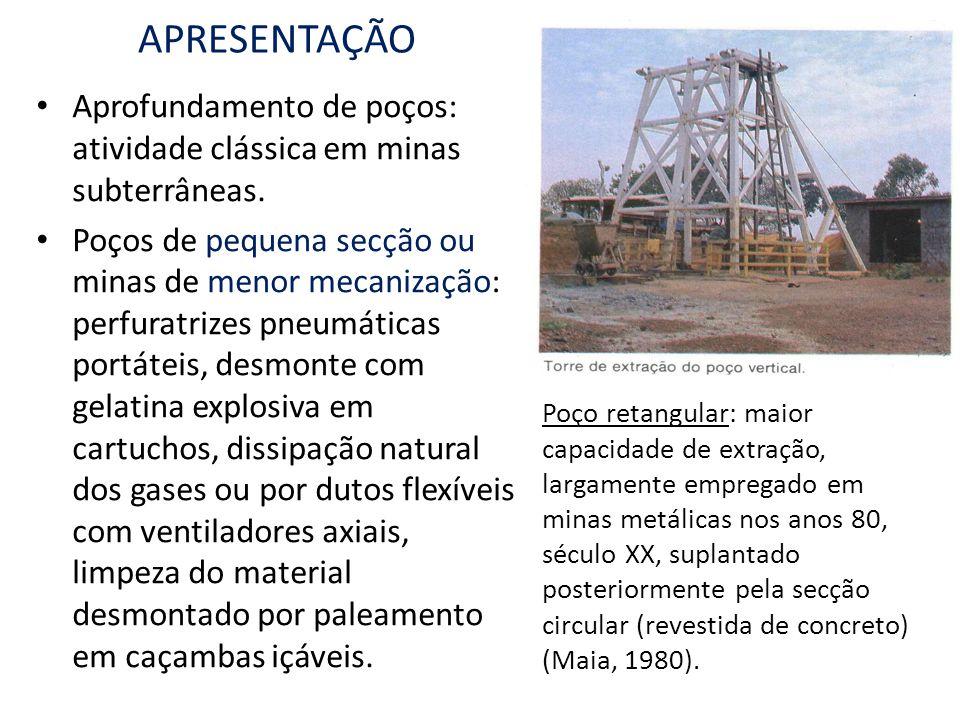 APRESENTAÇÃO Aprofundamento de poços: atividade clássica em minas subterrâneas. Poços de pequena secção ou minas de menor mecanização: perfuratrizes p