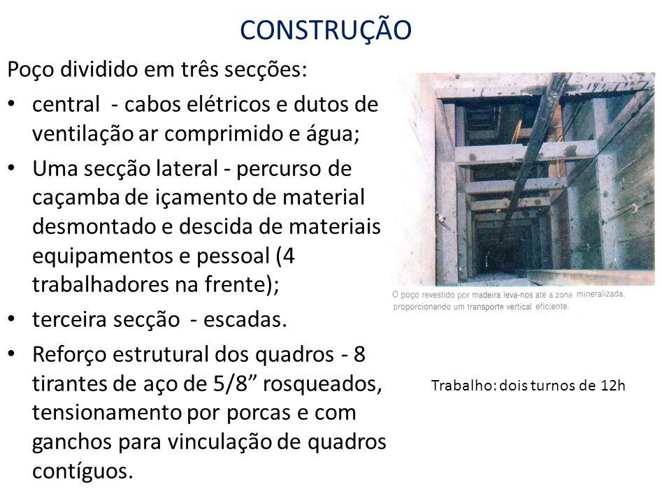 CONSTRUÇÃO Poço dividido em três secções: central - cabos elétricos e dutos de ventilação ar comprimido e água; Uma secção lateral - percurso de caçam