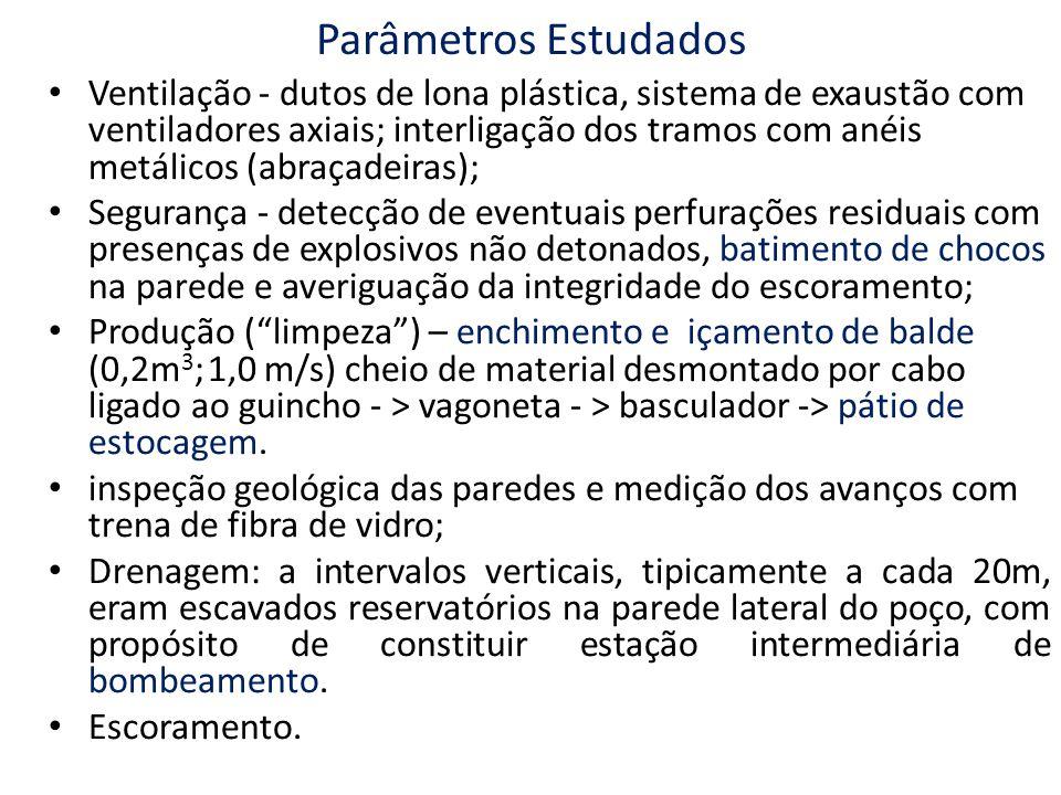 Parâmetros Estudados Ventilação - dutos de lona plástica, sistema de exaustão com ventiladores axiais; interligação dos tramos com anéis metálicos (ab