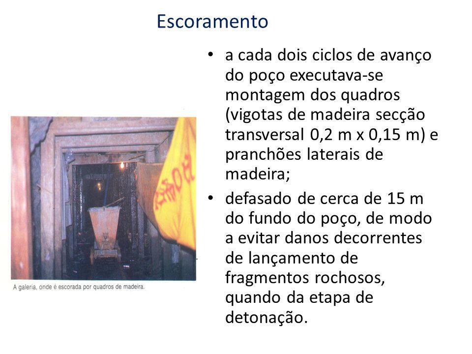 Escoramento a cada dois ciclos de avanço do poço executava-se montagem dos quadros (vigotas de madeira secção transversal 0,2 m x 0,15 m) e pranchões