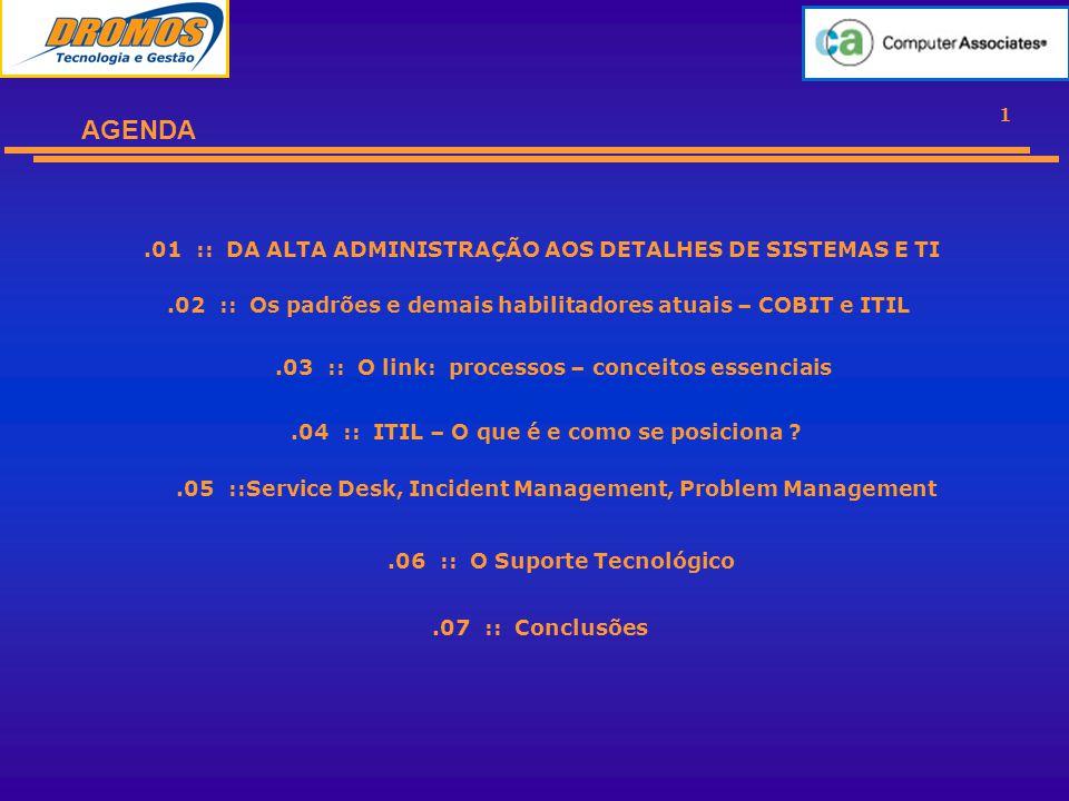 1 AGENDA.01 :: DA ALTA ADMINISTRAÇÃO AOS DETALHES DE SISTEMAS E TI.02 :: Os padrões e demais habilitadores atuais – COBIT e ITIL.03 :: O link: processos – conceitos essenciais.04 :: ITIL – O que é e como se posiciona .06 :: O Suporte Tecnológico.05 ::Service Desk, Incident Management, Problem Management.07 :: Conclusões