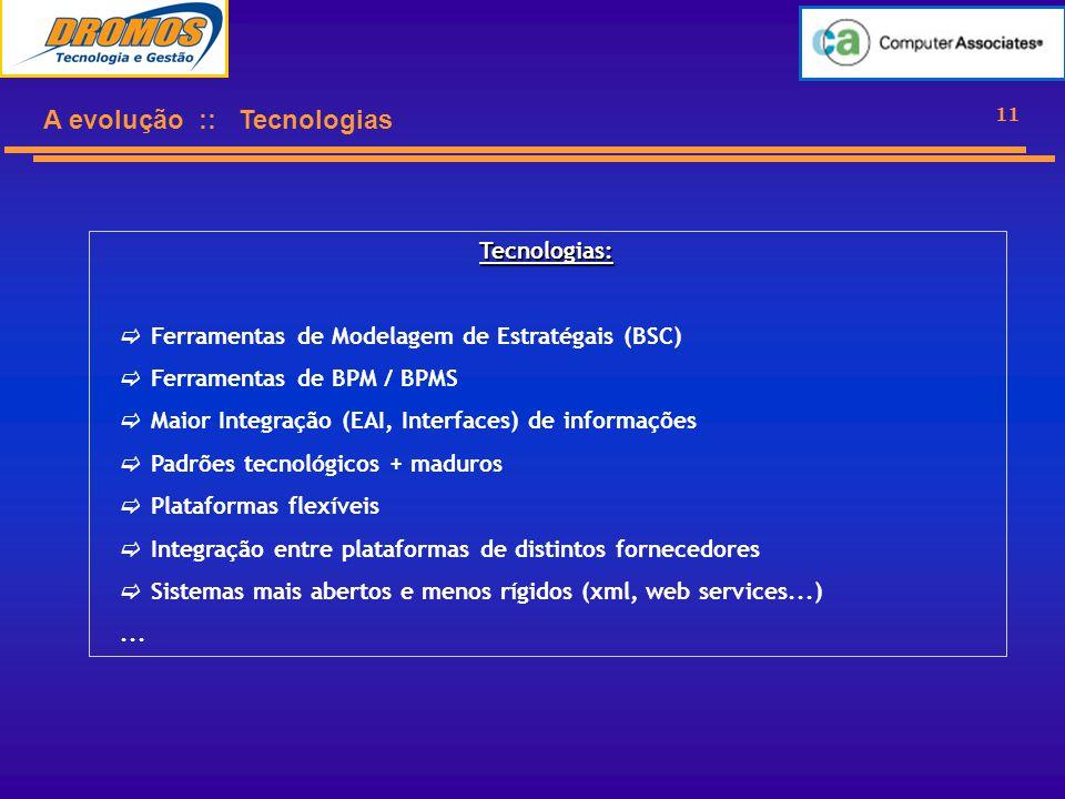 11 A evolução :: Tecnologias Tecnologias:  Ferramentas de Modelagem de Estratégais (BSC)  Ferramentas de BPM / BPMS  Maior Integração (EAI, Interfaces) de informações  Padrões tecnológicos + maduros  Plataformas flexíveis  Integração entre plataformas de distintos fornecedores  Sistemas mais abertos e menos rígidos (xml, web services...)...