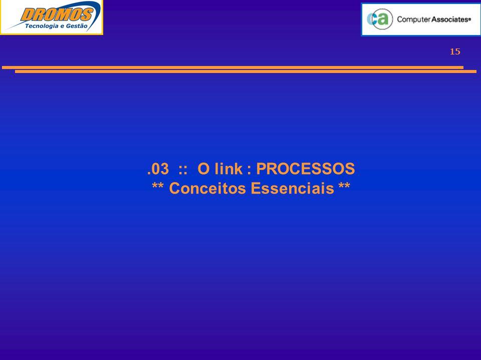 15.03 :: O link : PROCESSOS ** Conceitos Essenciais **