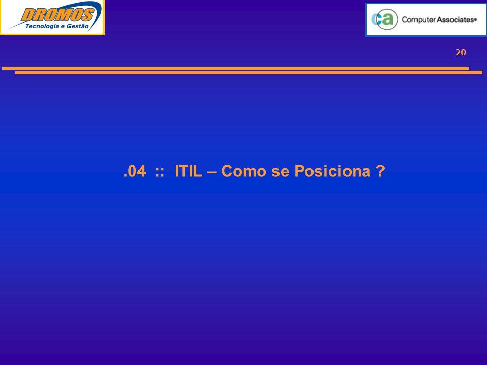 20.04 :: ITIL – Como se Posiciona