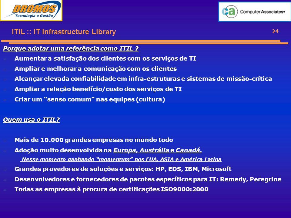 24 ITIL :: IT Infrastructure Library Porque adotar uma referência como ITIL .
