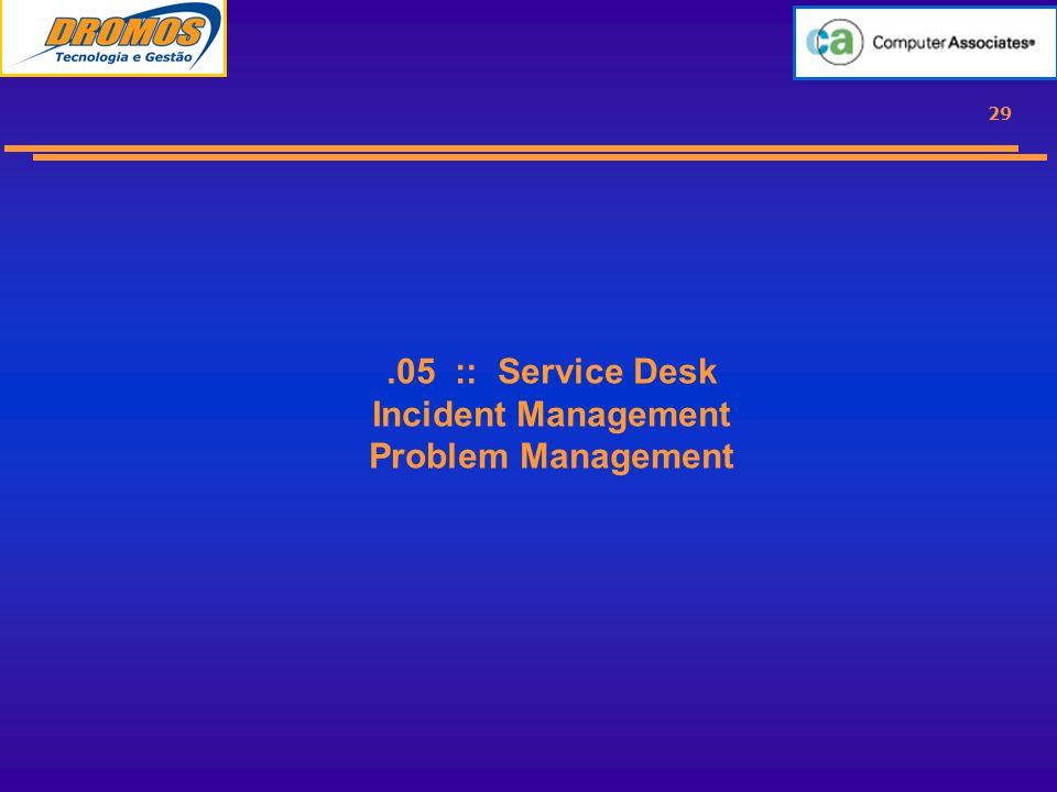 29.05 :: Service Desk Incident Management Problem Management