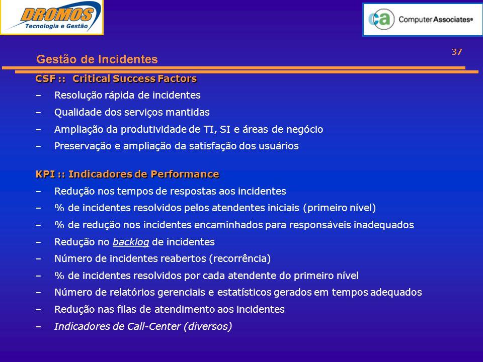 37 CSF :: Critical Success Factors –Resolução rápida de incidentes –Qualidade dos serviços mantidas –Ampliação da produtividade de TI, SI e áreas de negócio –Preservação e ampliação da satisfação dos usuários KPI :: Indicadores de Performance –Redução nos tempos de respostas aos incidentes –% de incidentes resolvidos pelos atendentes iniciais (primeiro nível) –% de redução nos incidentes encaminhados para responsáveis inadequados –Redução no backlog de incidentes –Número de incidentes reabertos (recorrência) –% de incidentes resolvidos por cada atendente do primeiro nível –Número de relatórios gerenciais e estatísticos gerados em tempos adequados –Redução nas filas de atendimento aos incidentes –Indicadores de Call-Center (diversos) Gestão de Incidentes