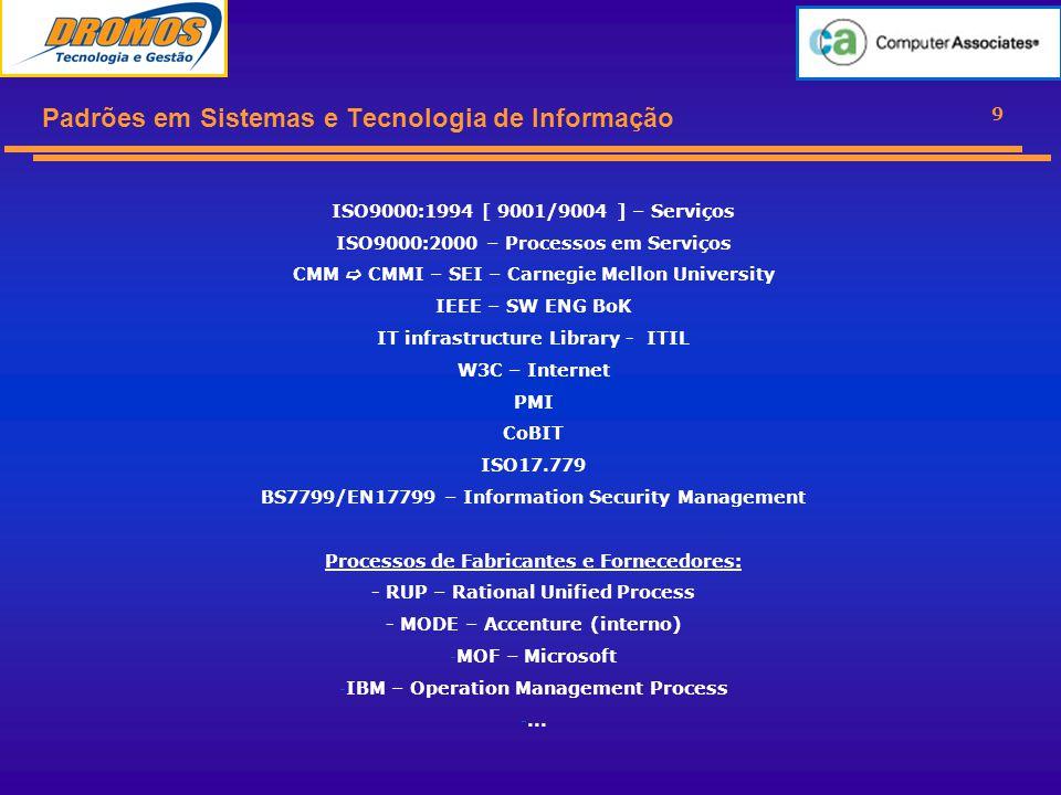 9 Padrões em Sistemas e Tecnologia de Informação ISO9000:1994 [ 9001/9004 ] – Serviços ISO9000:2000 – Processos em Serviços CMM  CMMI – SEI – Carnegie Mellon University IEEE – SW ENG BoK IT infrastructure Library - ITIL W3C – Internet PMI CoBIT ISO17.779 BS7799/EN17799 – Information Security Management Processos de Fabricantes e Fornecedores: - RUP – Rational Unified Process - MODE – Accenture (interno) - MOF – Microsoft - IBM – Operation Management Process -...