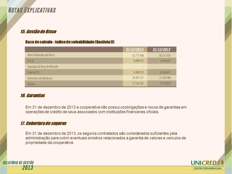 15. Gestão de Risco Base de calculo - índice de solvabilidade (Basileia II) 16. Garantias 17. Cobertura de seguros Em 31 de dezembro de 2013 a coopera