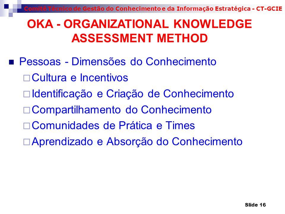 Comitê Técnico de Gestão do Conhecimento e da Informação Estratégica - CT-GCIE Pessoas - Dimensões do Conhecimento  Cultura e Incentivos  Identificação e Criação de Conhecimento  Compartilhamento do Conhecimento  Comunidades de Prática e Times  Aprendizado e Absorção do Conhecimento OKA - ORGANIZATIONAL KNOWLEDGE ASSESSMENT METHOD Slide 16