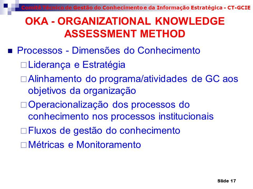 Comitê Técnico de Gestão do Conhecimento e da Informação Estratégica - CT-GCIE Processos - Dimensões do Conhecimento  Liderança e Estratégia  Alinhamento do programa/atividades de GC aos objetivos da organização  Operacionalização dos processos do conhecimento nos processos institucionais  Fluxos de gestão do conhecimento  Métricas e Monitoramento OKA - ORGANIZATIONAL KNOWLEDGE ASSESSMENT METHOD Slide 17