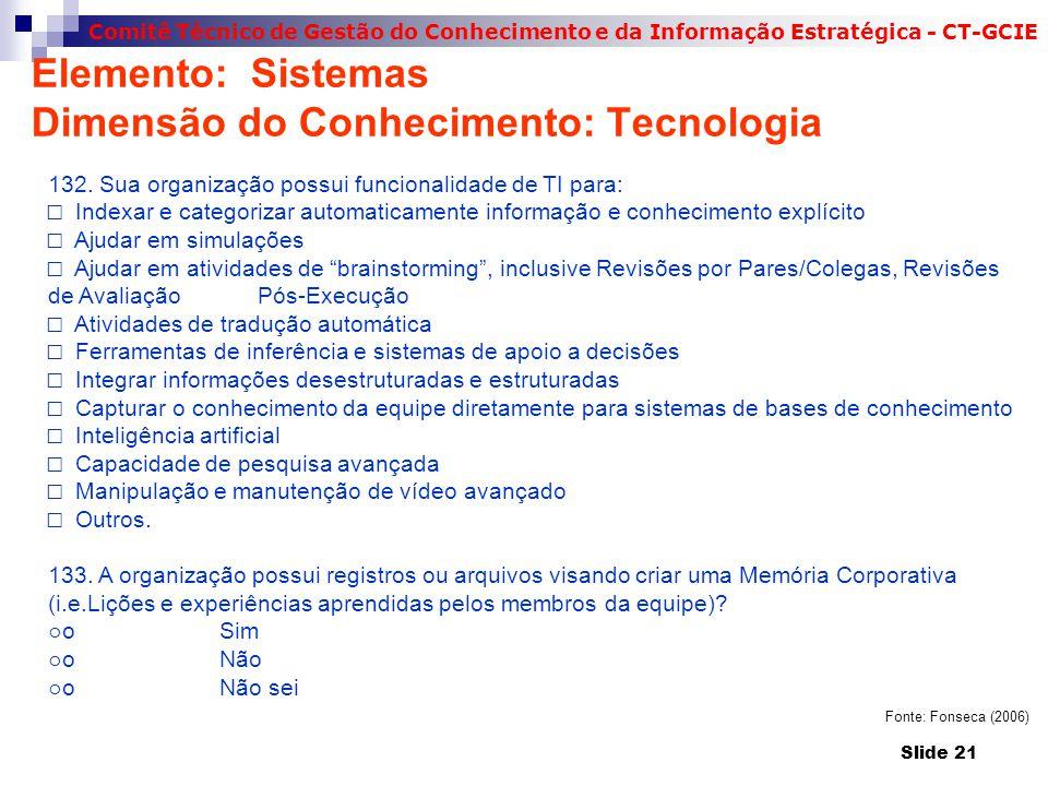 Comitê Técnico de Gestão do Conhecimento e da Informação Estratégica - CT-GCIE 132. Sua organização possui funcionalidade de TI para: □ Indexar e cate