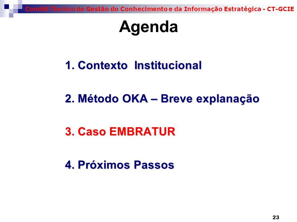 Comitê Técnico de Gestão do Conhecimento e da Informação Estratégica - CT-GCIE Agenda 1.
