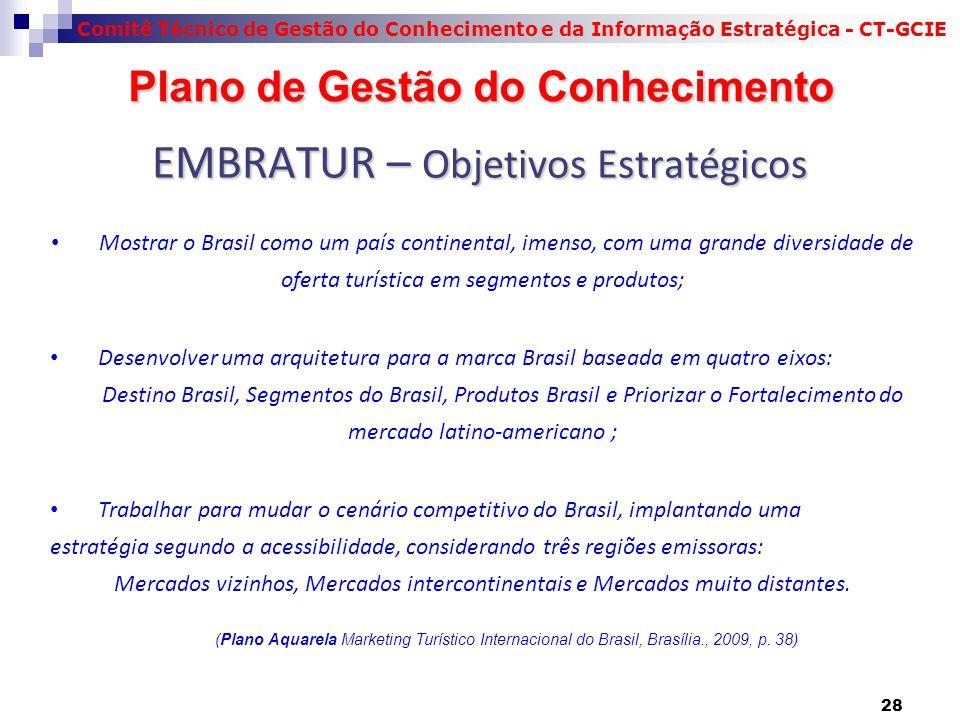 Comitê Técnico de Gestão do Conhecimento e da Informação Estratégica - CT-GCIE Plano de Gestão do Conhecimento Plano de Gestão do Conhecimento Mostrar o Brasil como um país continental, imenso, com uma grande diversidade de oferta turística em segmentos e produtos; Desenvolver uma arquitetura para a marca Brasil baseada em quatro eixos: Destino Brasil, Segmentos do Brasil, Produtos Brasil e Priorizar o Fortalecimento do mercado latino-americano ; Trabalhar para mudar o cenário competitivo do Brasil, implantando uma estratégia segundo a acessibilidade, considerando três regiões emissoras: Mercados vizinhos, Mercados intercontinentais e Mercados muito distantes.