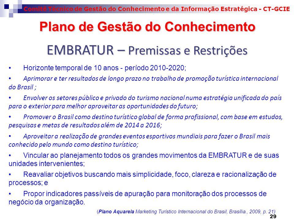 Comitê Técnico de Gestão do Conhecimento e da Informação Estratégica - CT-GCIE Plano de Gestão do Conhecimento Plano de Gestão do Conhecimento Horizonte temporal de 10 anos - período 2010-2020; Aprimorar e ter resultados de longo prazo no trabalho de promoção turística internacional do Brasil ; Envolver os setores público e privado do turismo nacional numa estratégia unificada do país para o exterior para melhor aproveitar as oportunidades do futuro; Promover o Brasil como destino turístico global de forma profissional, com base em estudos, pesquisas e metas de resultados além de 2014 a 2016; Aproveitar a realização de grandes eventos esportivos mundiais para fazer o Brasil mais conhecido pelo mundo como destino turístico; Vincular ao planejamento todos os grandes movimentos da EMBRATUR e de suas unidades intervenientes; Reavaliar objetivos buscando mais simplicidade, foco, clareza e racionalização de processos; e Propor indicadores passíveis de apuração para monitoração dos processos de negócio da organização.