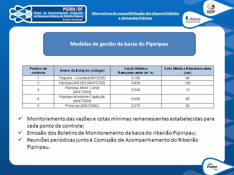 CONTATOS recursos.hidricos@ecoplan.com.br (51) 3272 8900 ramal 304 www.ecoplan.com.br revisao.pgirh@adasa.df.gov.br
