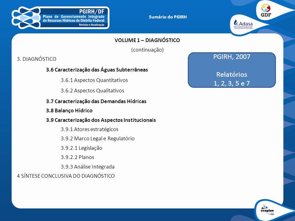 Sumário do PGIRH VOLUME 1 – DIAGNÓSTICO (continuação) 3. DIAGNÓSTICO 3.6 Caracterização das Águas Subterrâneas 3.6.1 Aspectos Quantitativos 3.6.2 Aspe
