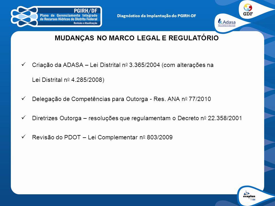 MUDANÇAS NO MARCO LEGAL E REGULATÓRIO Criação da ADASA – Lei Distrital n o 3.365/2004 (com alterações na Lei Distrital n o 4.285/2008) Delegação de Co