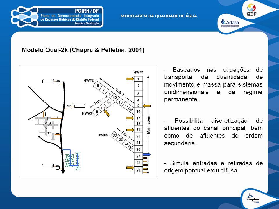 MODELAGEM DA QUALIDADE DE ÁGUA - Possibilita discretização de afluentes do canal principal, bem como de afluentes de ordem secundária. - Simula entrad