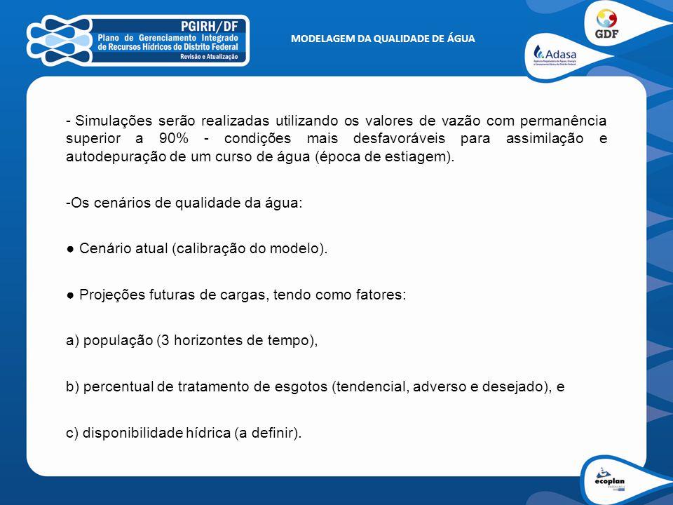 MODELAGEM DA QUALIDADE DE ÁGUA MODELAGEM DA QUALIDADE DA ÁGUA DO LAGO PARANOÁ Modelo CE-QUAL-W2, V.3.6.