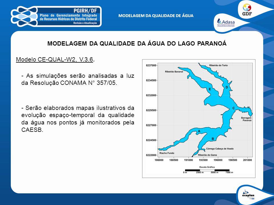 MODELAGEM DA QUALIDADE DE ÁGUA Modelo CE-QUAL-W2, V.3.6.