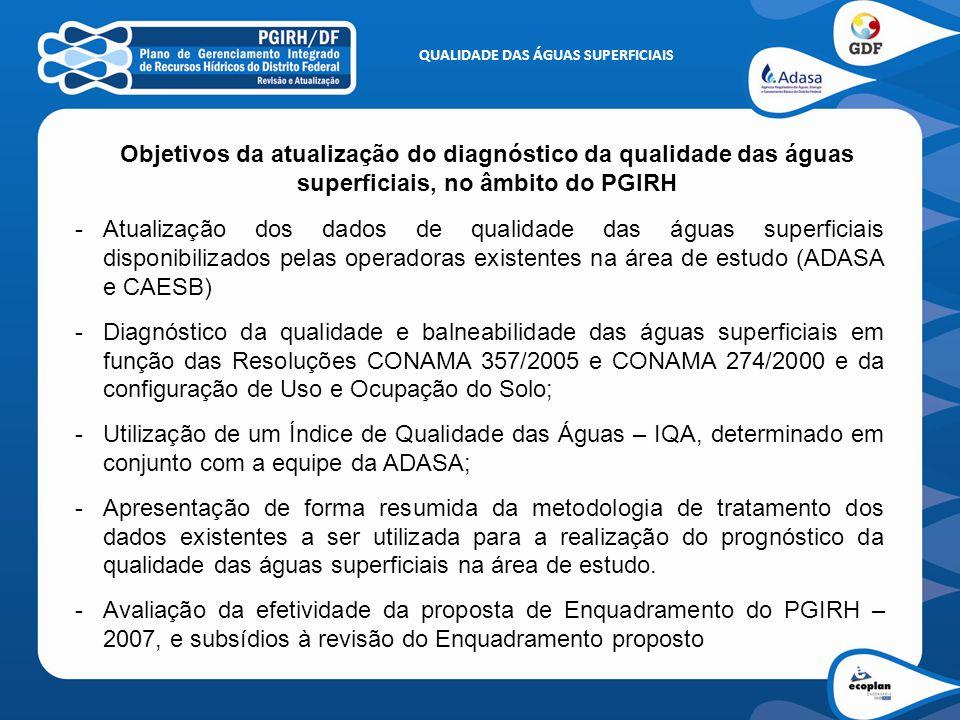 QUALIDADE DAS ÁGUAS SUPERFICIAIS Dados de Monitoramento de Qualidade de Água Utilizados Região do DF e entorno ● ADASA – 47 estações ● CAESB – 34 estações 1 estação 8 estações Sub-bacia do Maranhão