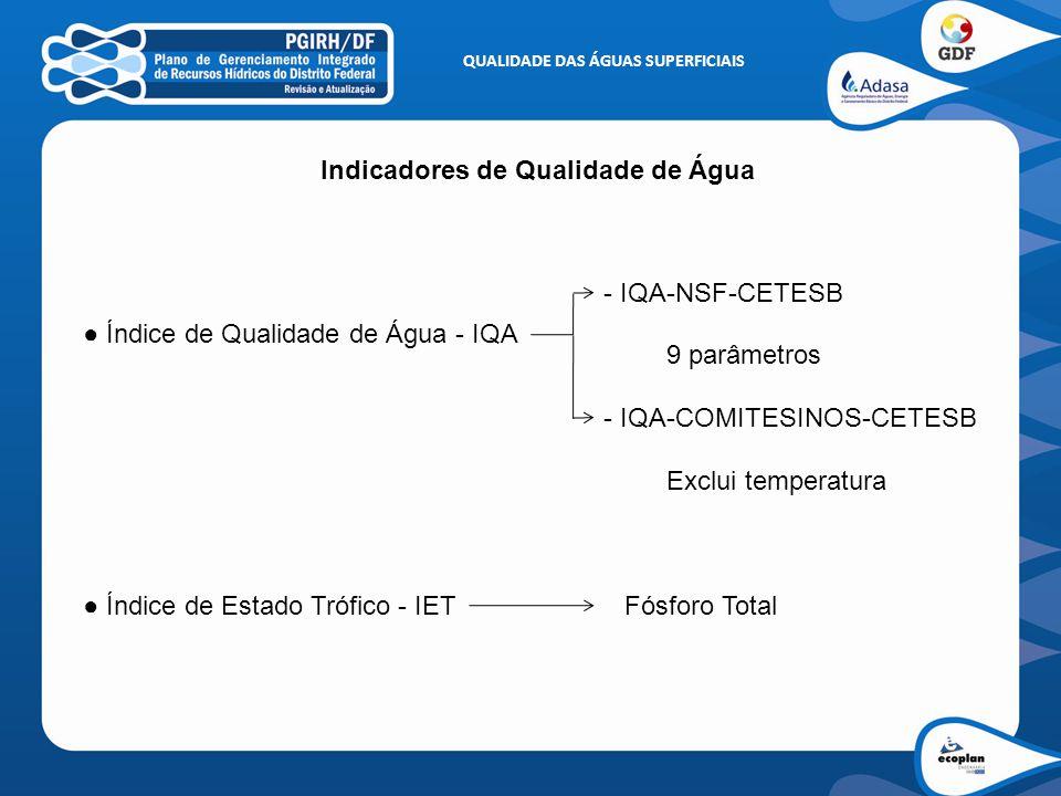 QUALIDADE DAS ÁGUAS SUPERFICIAIS Indicadores de Qualidade de Água ● Índice de Qualidade de Água - IQA - IQA-NSF-CETESB - IQA-COMITESINOS-CETESB 9 parâ