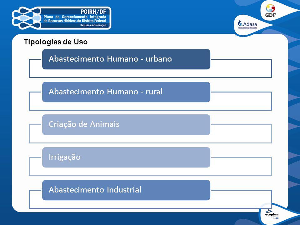 Abastecimento Humano - urbanoAbastecimento Humano - ruralCriação de AnimaisIrrigaçãoAbastecimento Industrial Tipologias de Uso