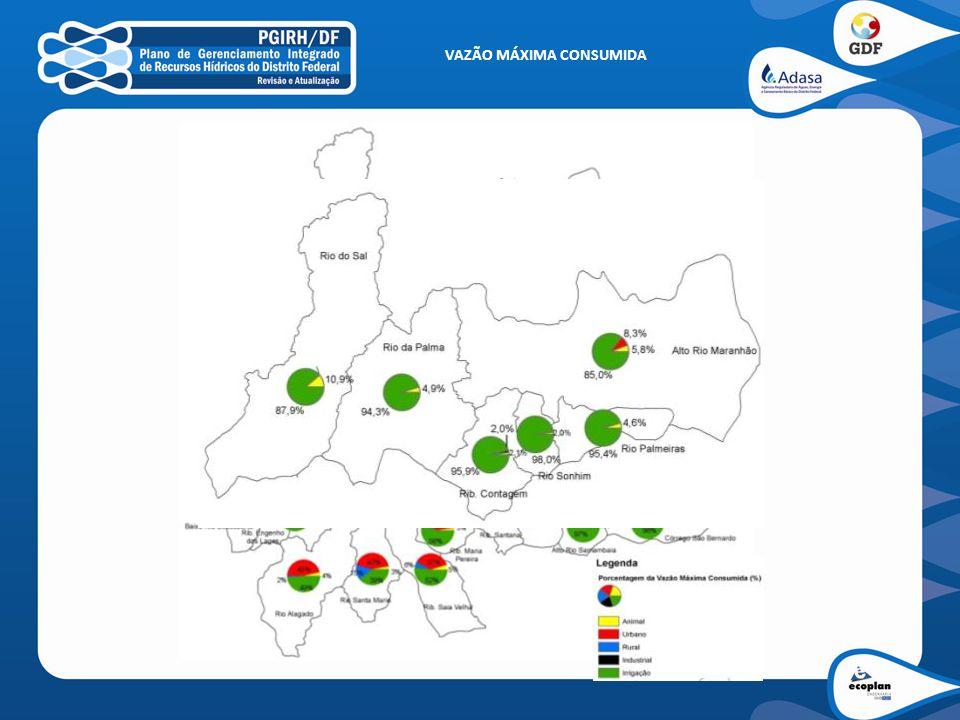 SEPARAÇÃO DEMANDA SUBTERRÂNEA E SUPERFICIAL Unidades Hidrográficas Vazões outorgadas pelos órgãos gestores (m 3 /s) Vazões retiradas para o abastecimento humano (m 3 /s) SubterrâneaSuperficial Alto Rio Maranhão0,05560,23220,1303 Ribeirão da Contagem0,02960,03220,00002 Rio da Palma0,0142 - 0,0006 Rio do Sal1,5972 - 0,0017 Rio Palmeiras0,0145 - - Rio Sonhim0,0115 - 0,0000001 Abastecimento Humano - Vazões outorgadas subterrâneas superam as vazões de retirada estimadas neste Plano