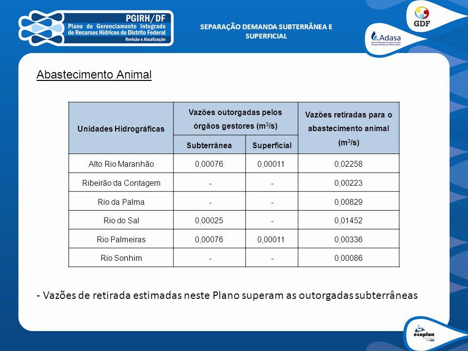 SEPARAÇÃO DEMANDA SUBTERRÂNEA E SUPERFICIAL Unidades Hidrográficas Vazões outorgadas pelos órgãos gestores (m 3 /s) Vazões retiradas para o abastecime