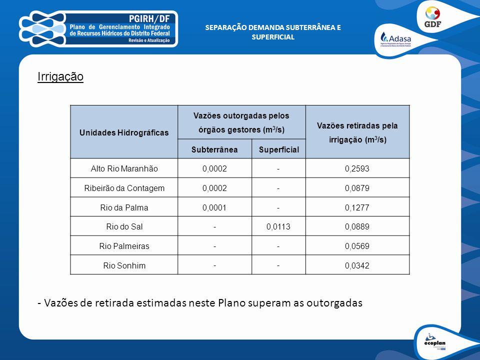 SEPARAÇÃO DEMANDA SUBTERRÂNEA E SUPERFICIAL Unidades Hidrográficas Vazões outorgadas pelos órgãos gestores (m 3 /s) Vazões retiradas pela irrigação (m
