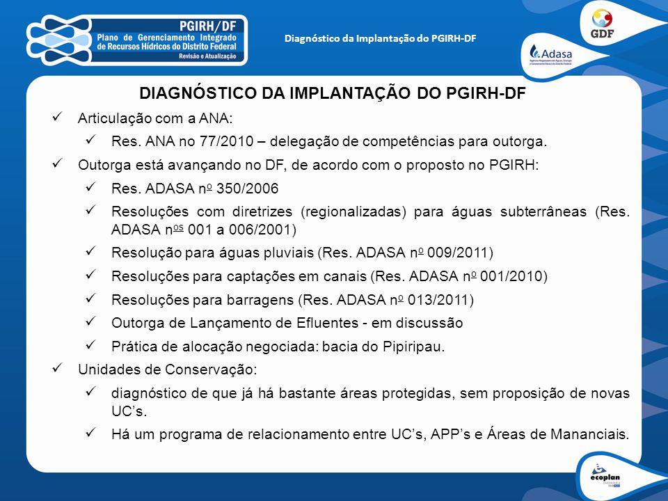 DIAGNÓSTICO DA IMPLANTAÇÃO DO PGIRH-DF Articulação com a ANA: Res. ANA no 77/2010 – delegação de competências para outorga. Outorga está avançando no