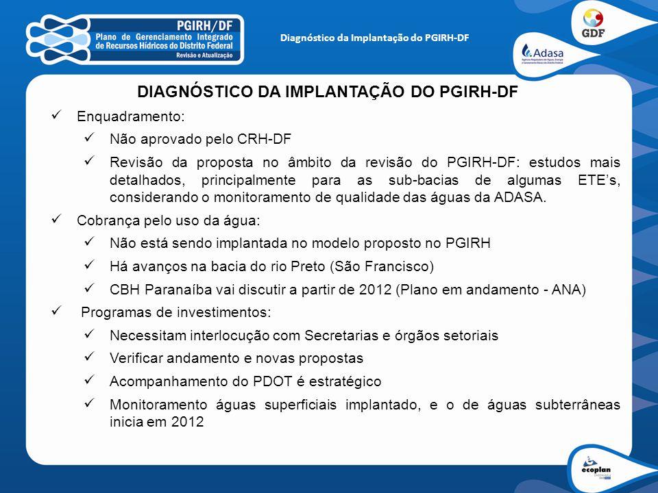 DIAGNÓSTICO DA IMPLANTAÇÃO DO PGIRH-DF Enquadramento: Não aprovado pelo CRH-DF Revisão da proposta no âmbito da revisão do PGIRH-DF: estudos mais deta
