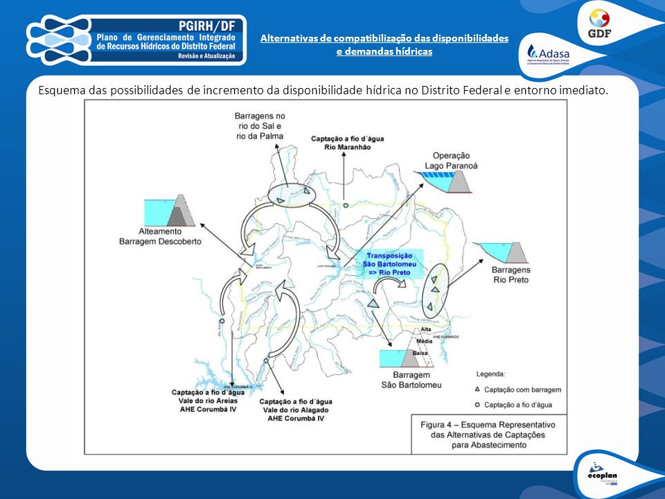 Esquema das possibilidades de incremento da disponibilidade hídrica no Distrito Federal e entorno imediato. Alternativas de compatibilização das dispo