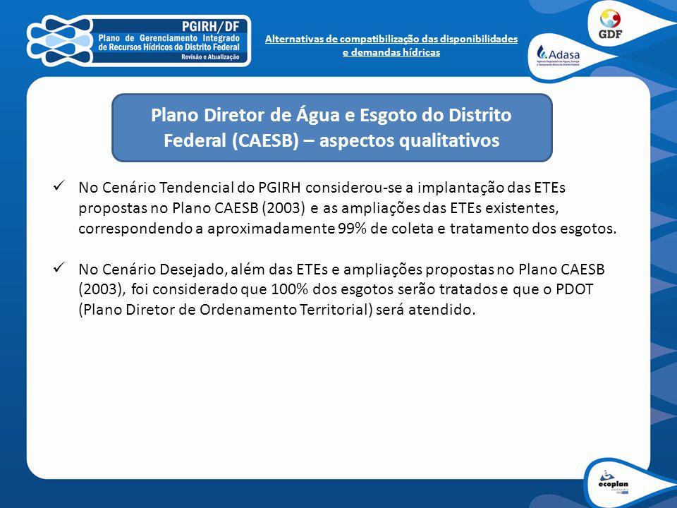 Alternativas de compatibilização das disponibilidades e demandas hídricas No Cenário Tendencial do PGIRH considerou-se a implantação das ETEs proposta