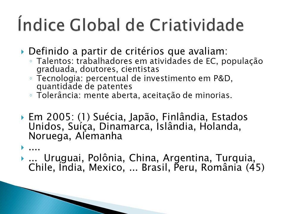  Definido a partir de critérios que avaliam: ◦ Talentos: trabalhadores em atividades de EC, população graduada, doutores, cientistas ◦ Tecnologia: pe