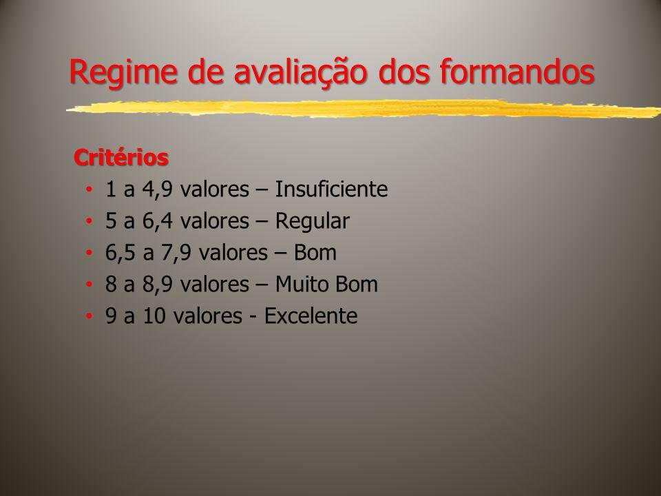 Regime de avaliação dos formandos Critérios 1 a 4,9 valores – Insuficiente 5 a 6,4 valores – Regular 6,5 a 7,9 valores – Bom 8 a 8,9 valores – Muito B